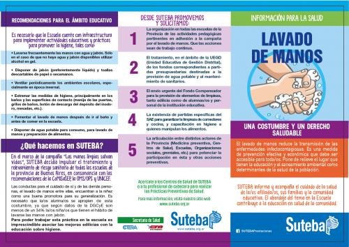 5 de mayo d a mundial del lavado de manos suteba for Lavado de manos en la cocina